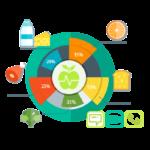 aplicaciones de nutricion